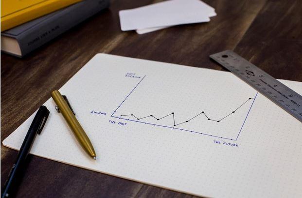 Looking for Top Market Segmentation Analysis